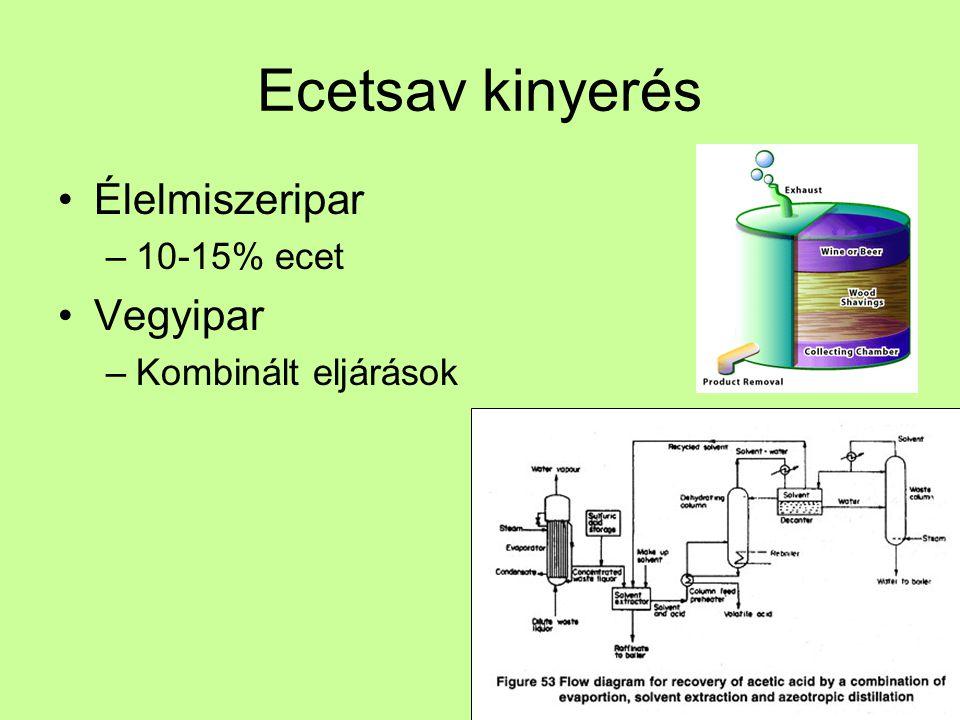 Ecetsav kinyerés Élelmiszeripar Vegyipar 10-15% ecet