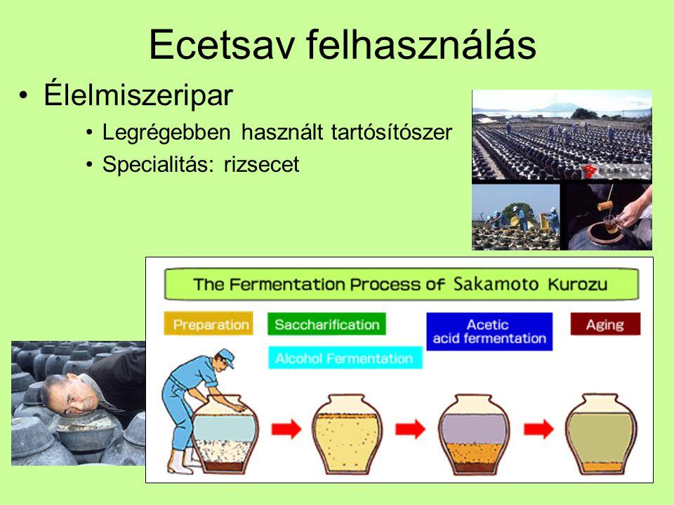 Ecetsav felhasználás Élelmiszeripar Legrégebben használt tartósítószer
