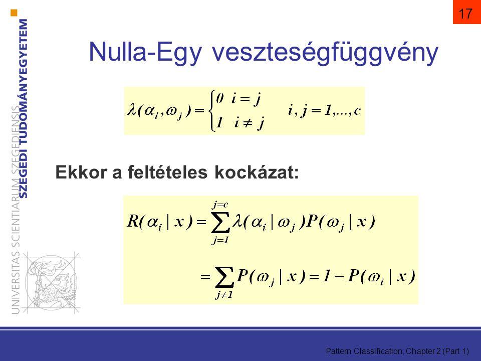 Nulla-Egy veszteségfüggvény