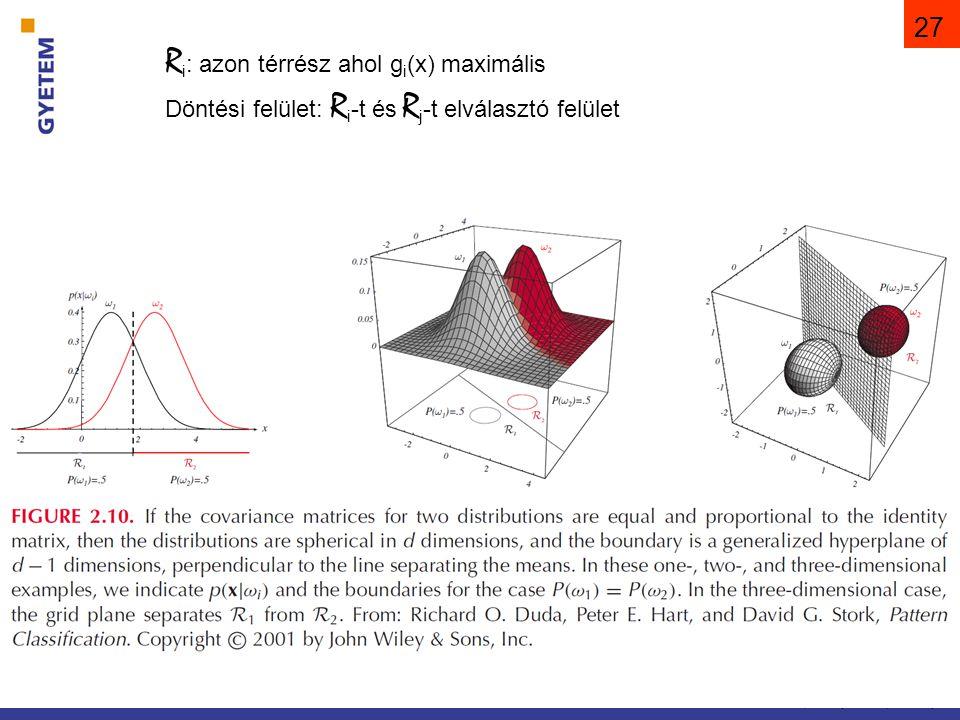 Ri: azon térrész ahol gi(x) maximális