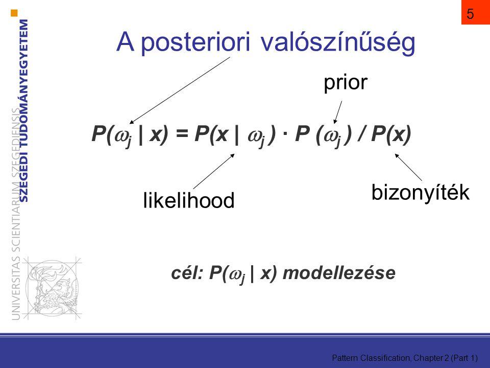 A posteriori valószínűség