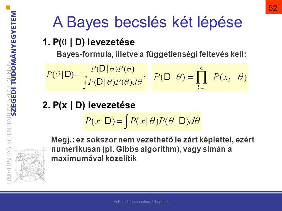 A Bayes becslés két lépése
