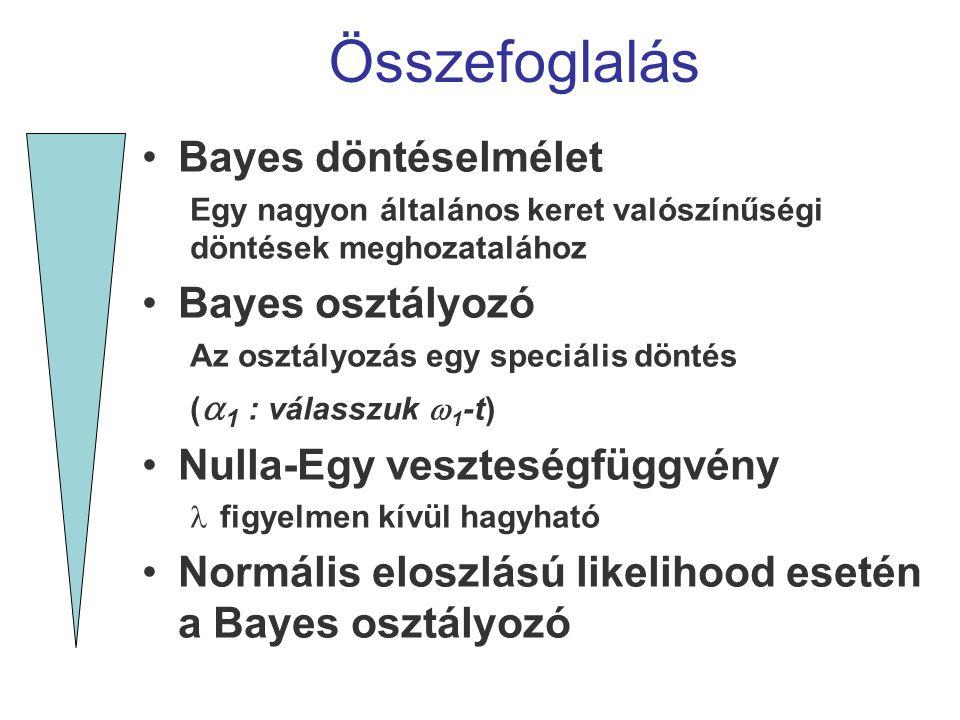 Összefoglalás Bayes döntéselmélet Bayes osztályozó