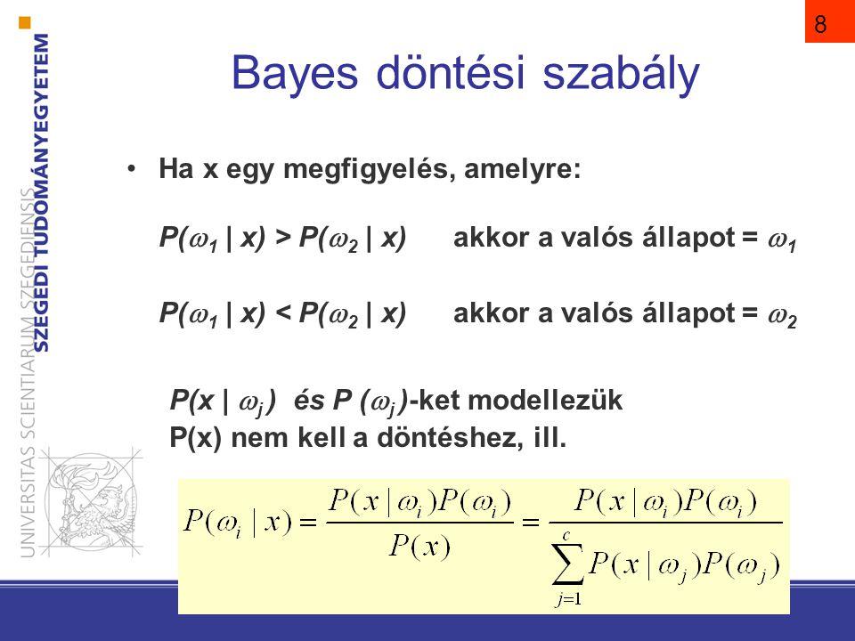 Bayes döntési szabály Ha x egy megfigyelés, amelyre: