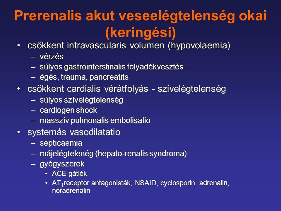 Prerenalis akut veseelégtelenség okai (keringési)
