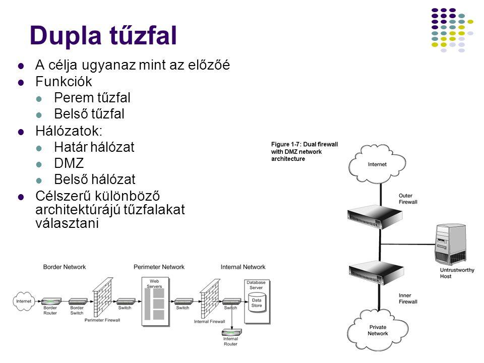 Dupla tűzfal A célja ugyanaz mint az előzőé Funkciók Hálózatok: