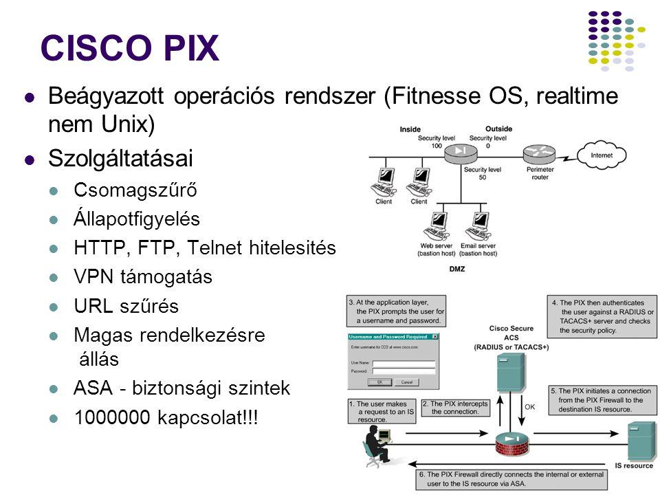 CISCO PIX Beágyazott operációs rendszer (Fitnesse OS, realtime nem Unix) Szolgáltatásai. Csomagszűrő.