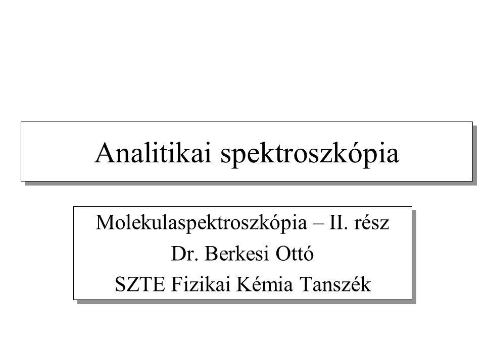 Analitikai spektroszkópia