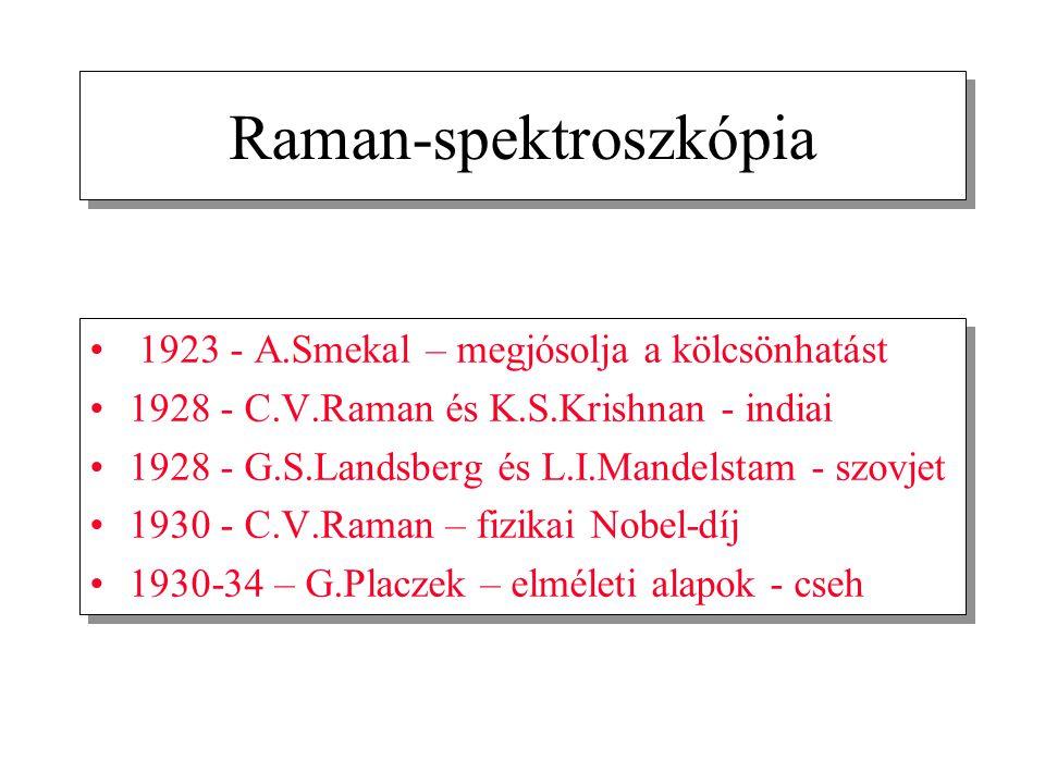 Raman-spektroszkópia