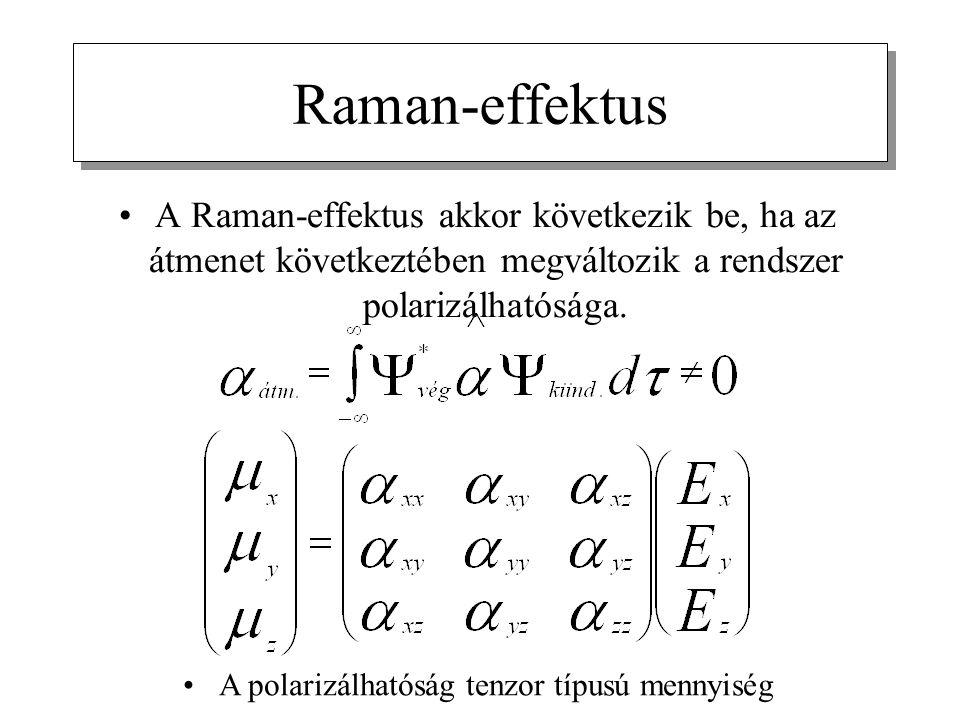 A polarizálhatóság tenzor típusú mennyiség