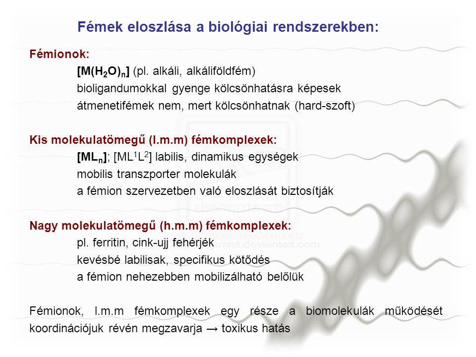 Fémek eloszlása a biológiai rendszerekben: