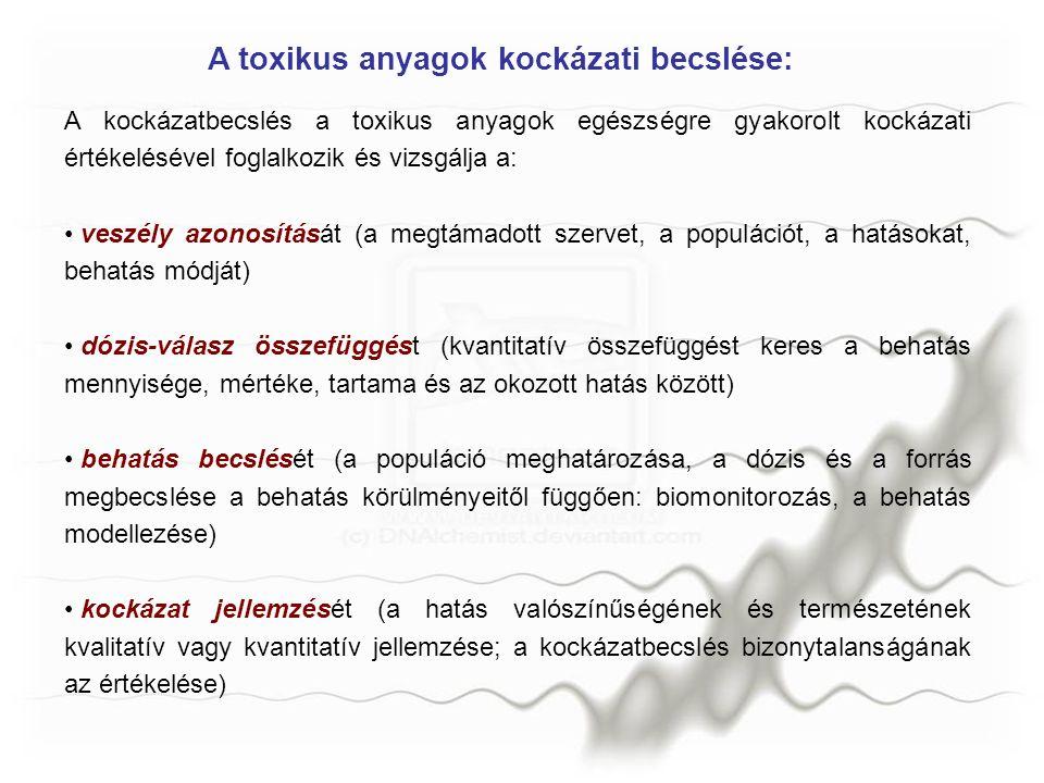 A toxikus anyagok kockázati becslése: