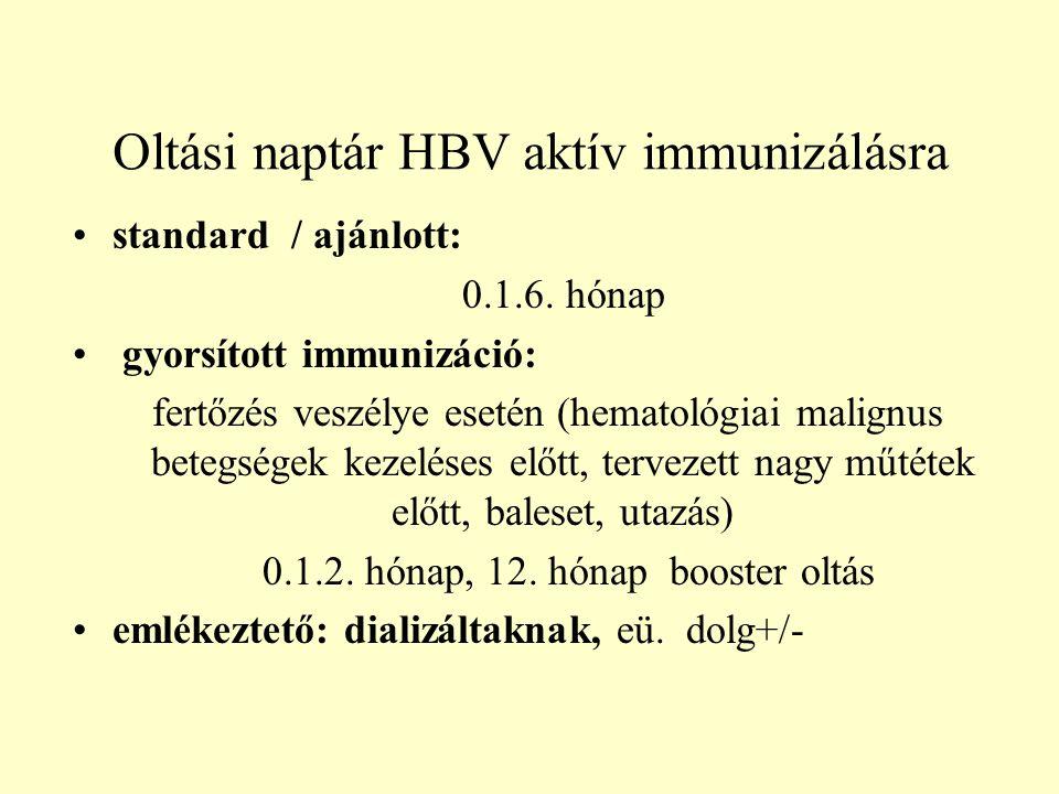 Oltási naptár HBV aktív immunizálásra
