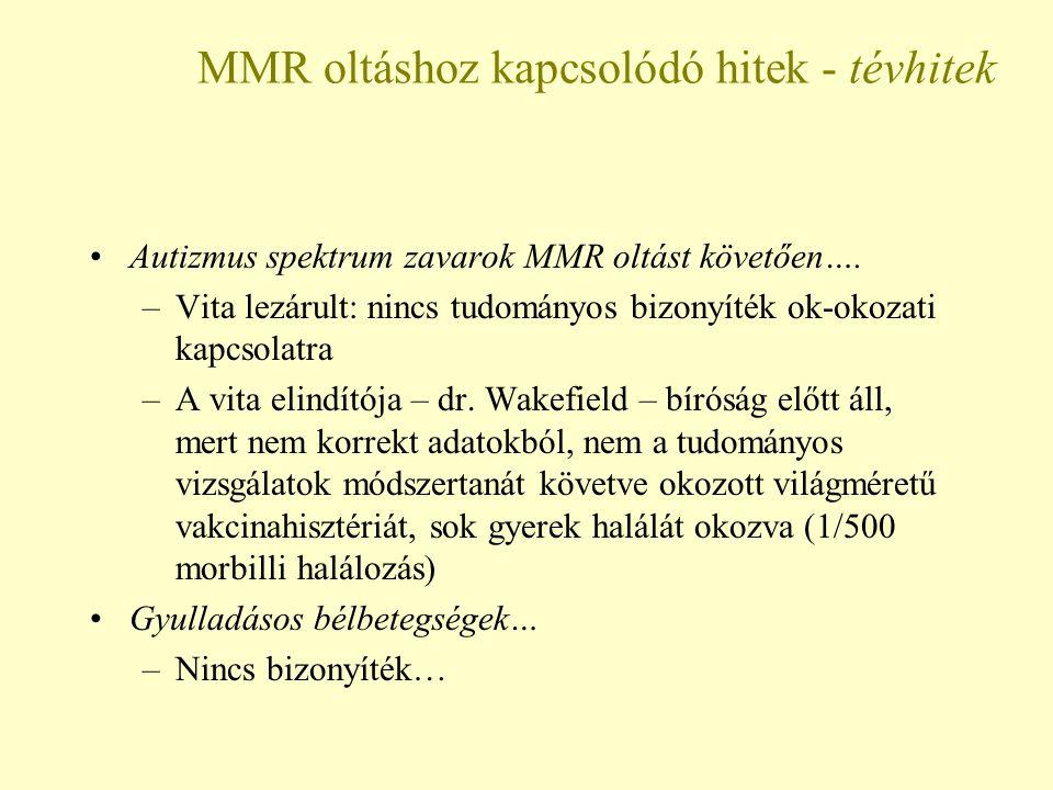 MMR oltáshoz kapcsolódó hitek - tévhitek