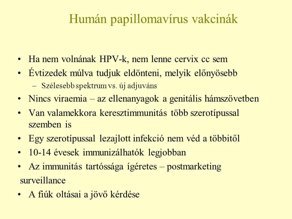 Humán papillomavírus vakcinák