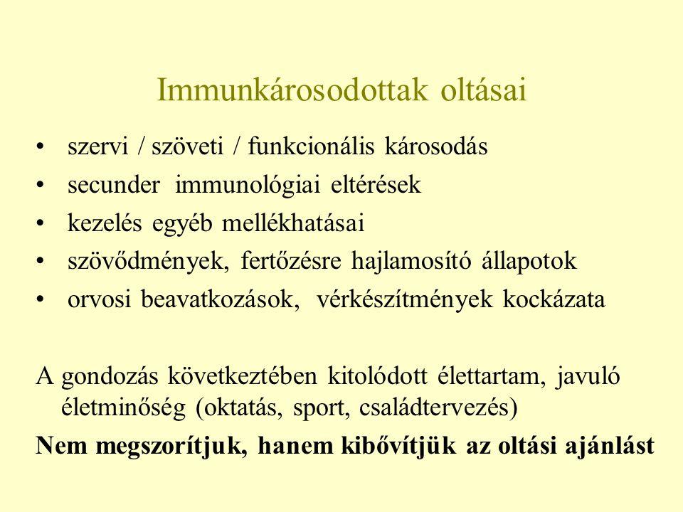 Immunkárosodottak oltásai