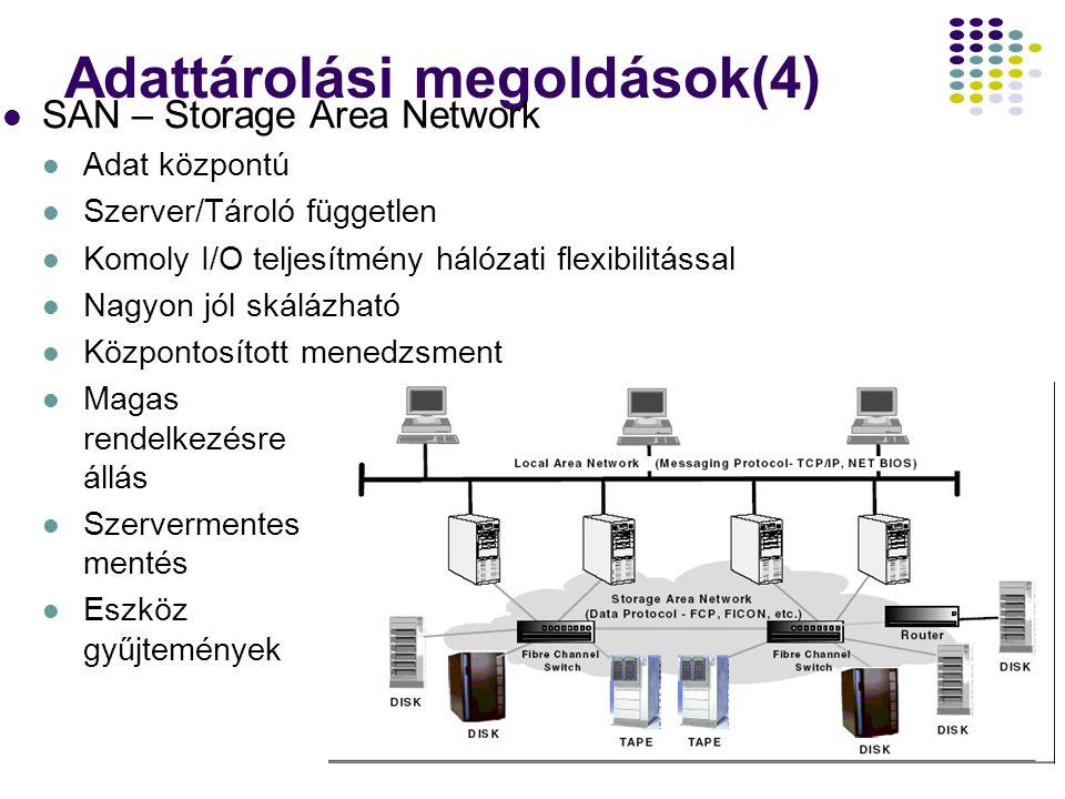 Adattárolási megoldások(4)