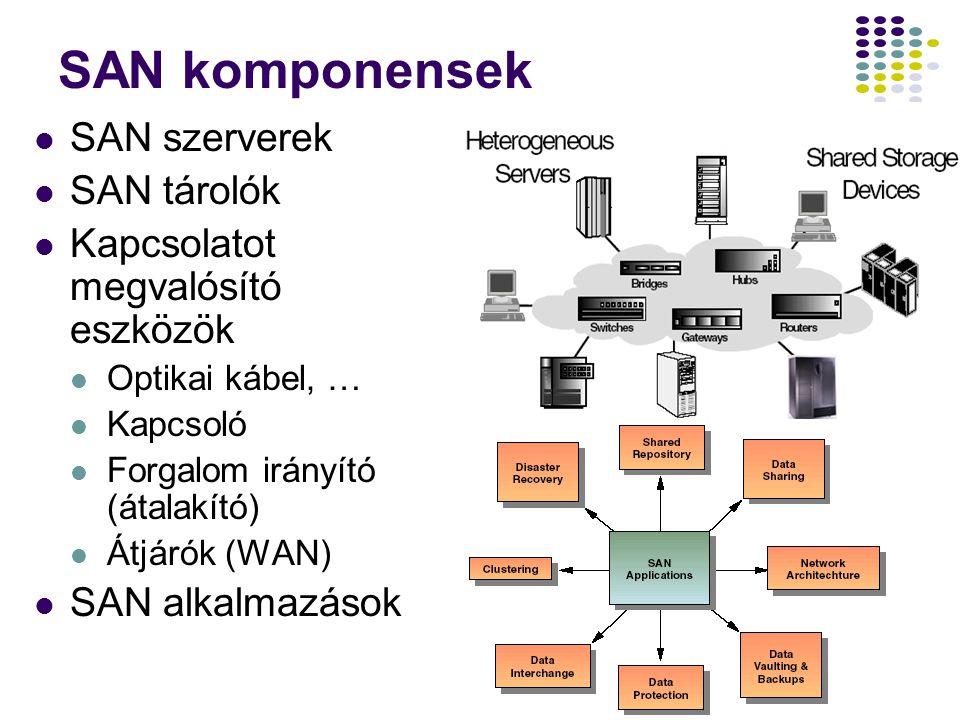 SAN komponensek SAN szerverek SAN tárolók