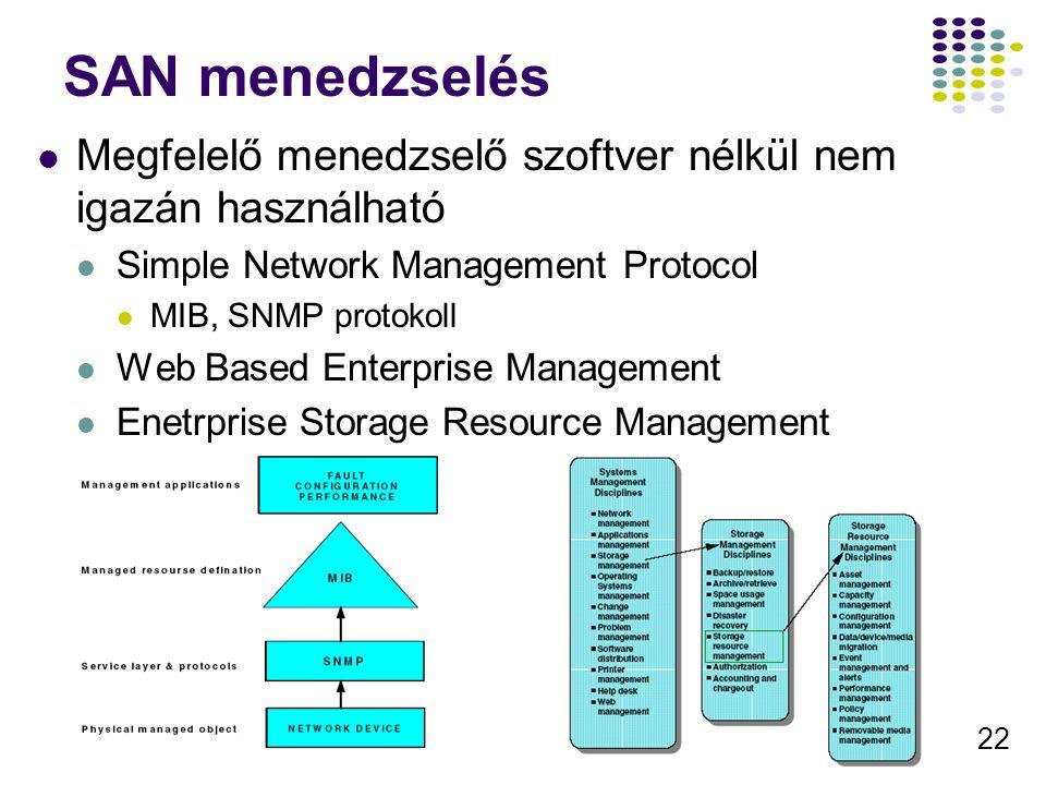 SAN menedzselés Megfelelő menedzselő szoftver nélkül nem igazán használható. Simple Network Management Protocol.