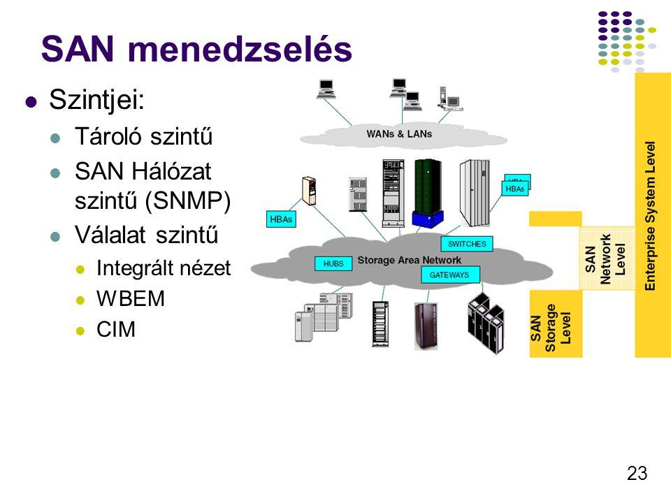 SAN menedzselés Szintjei: Tároló szintű SAN Hálózat szintű (SNMP)