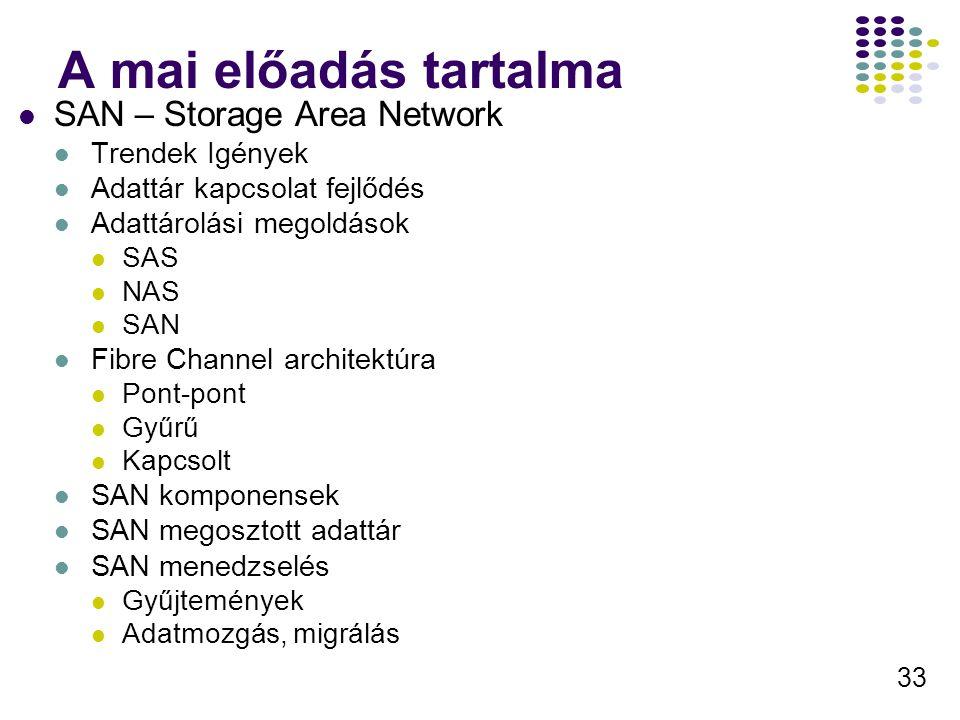 A mai előadás tartalma SAN – Storage Area Network Trendek Igények