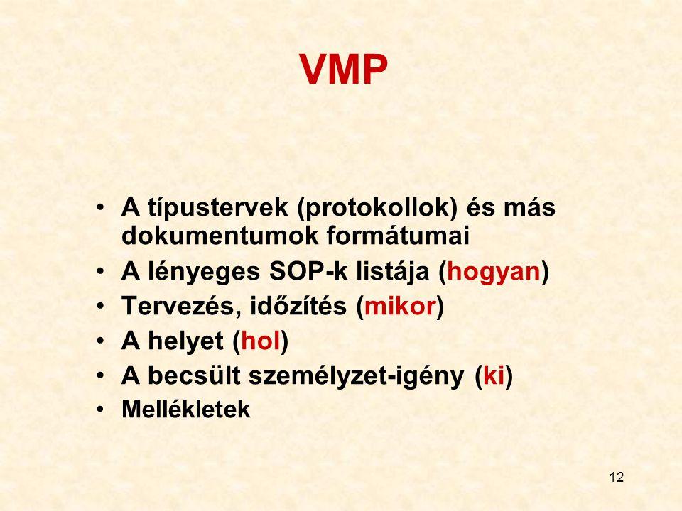 VMP A típustervek (protokollok) és más dokumentumok formátumai