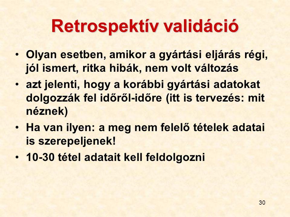 Retrospektív validáció