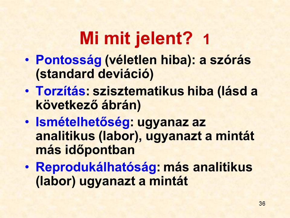 Mi mit jelent 1 Pontosság (véletlen hiba): a szórás (standard deviáció) Torzítás: szisztematikus hiba (lásd a következő ábrán)