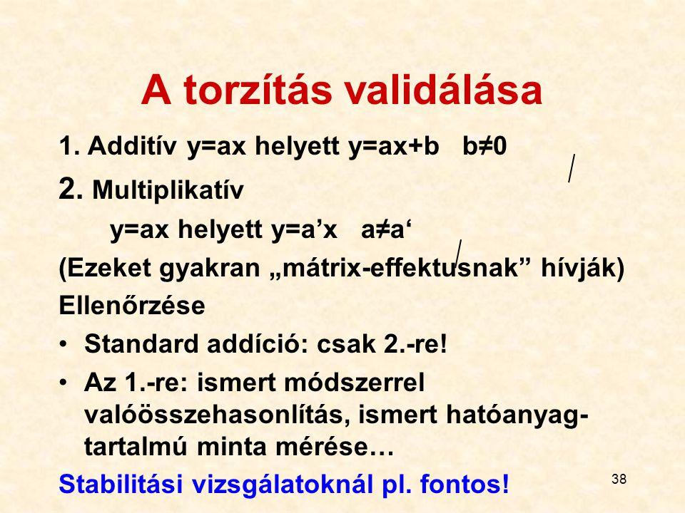 A torzítás validálása 2. Multiplikatív