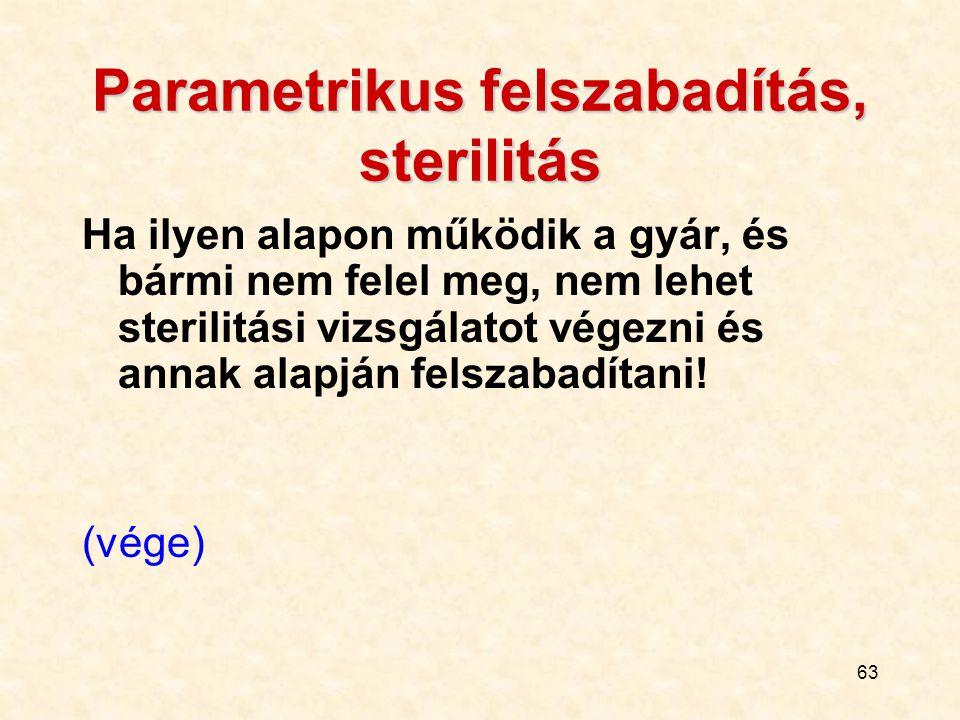 Parametrikus felszabadítás, sterilitás