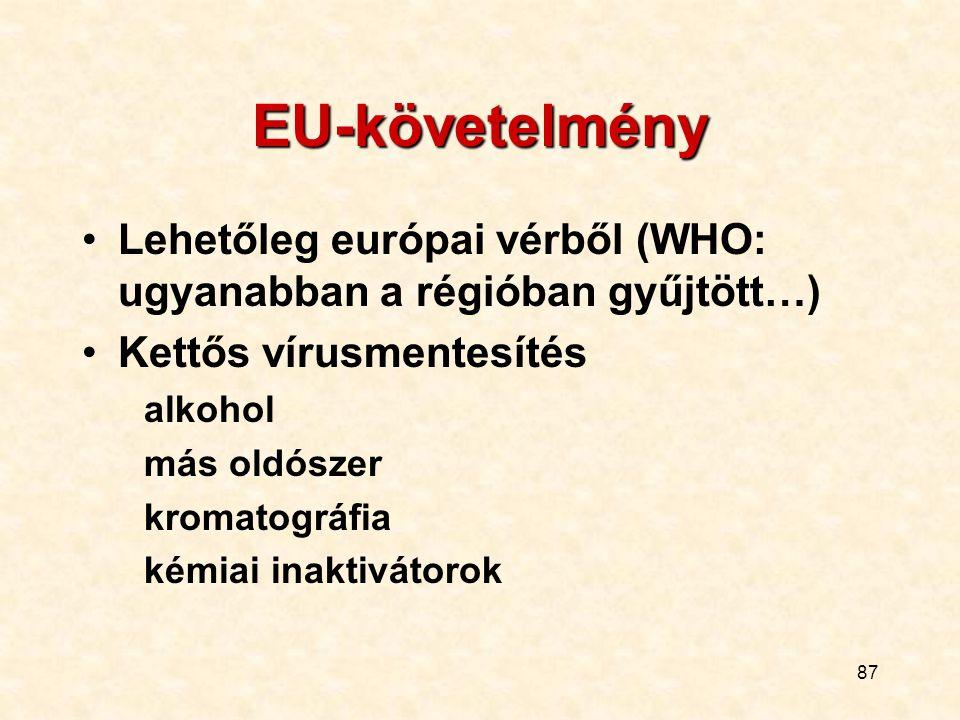 EU-követelmény Lehetőleg európai vérből (WHO: ugyanabban a régióban gyűjtött…) Kettős vírusmentesítés.
