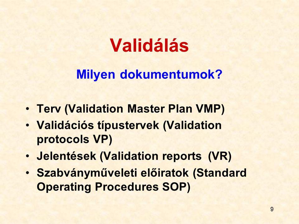 Validálás Milyen dokumentumok Terv (Validation Master Plan VMP)