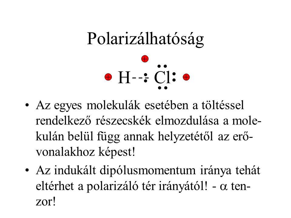 : : Polarizálhatóság Cl H