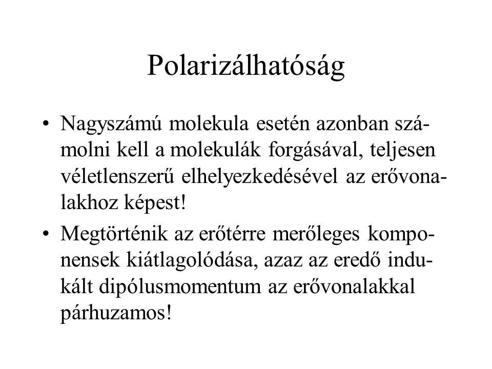 Polarizálhatóság