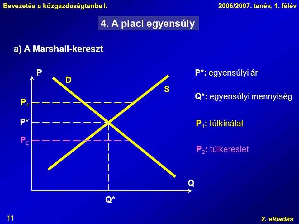 4. A piaci egyensúly a) A Marshall-kereszt P P*: egyensúlyi ár D S