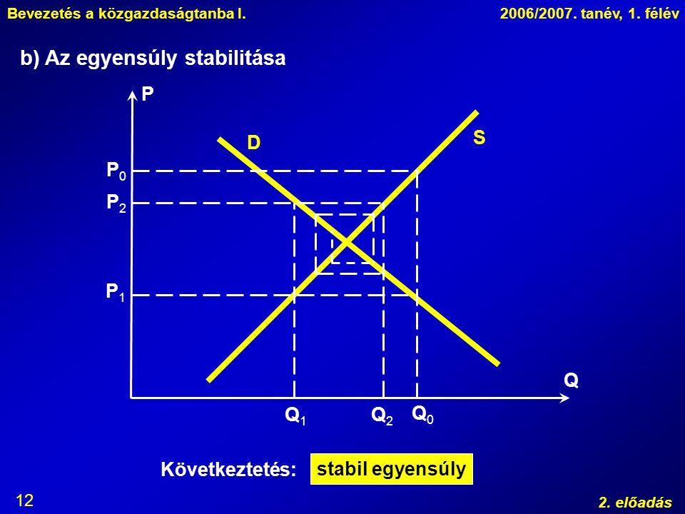 b) Az egyensúly stabilitása