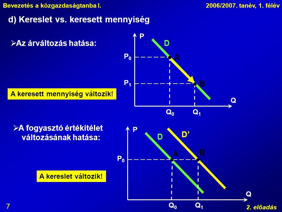  A  B   d) Kereslet vs. keresett mennyiség Az árváltozás hatása: D