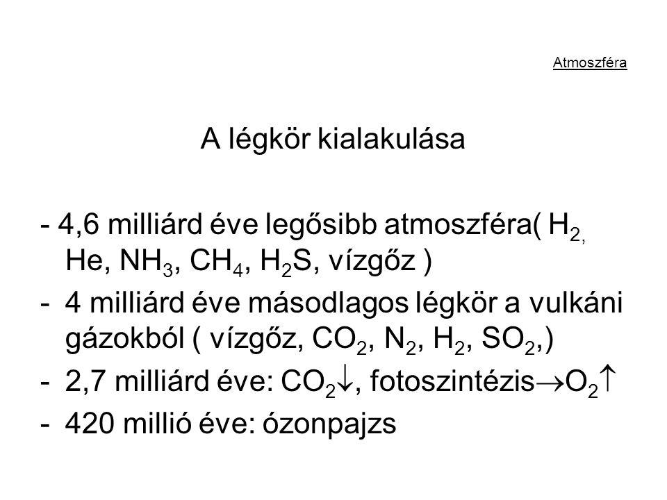 2,7 milliárd éve: CO2, fotoszintézisO2 420 millió éve: ózonpajzs
