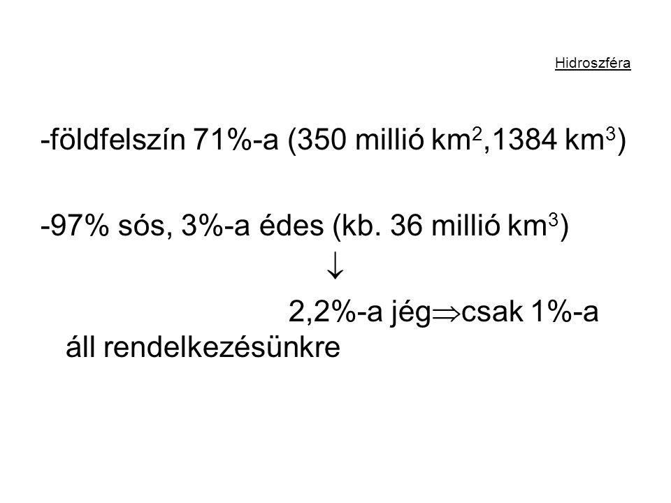 -földfelszín 71%-a (350 millió km2,1384 km3)