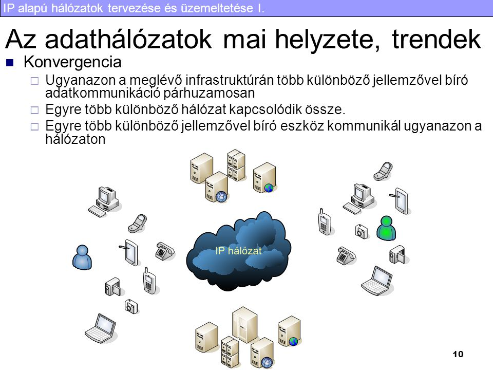 Az adathálózatok mai helyzete, trendek