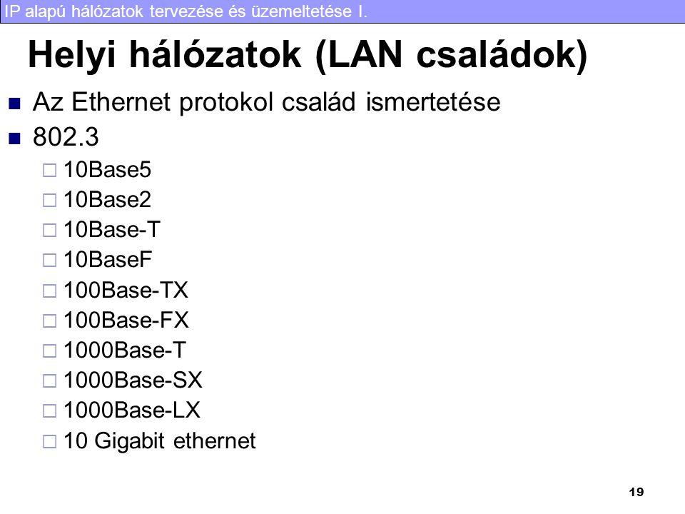 Helyi hálózatok (LAN családok)