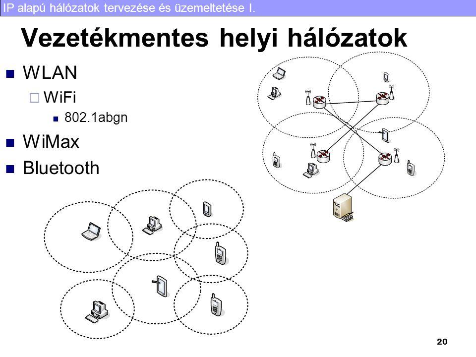 Vezetékmentes helyi hálózatok