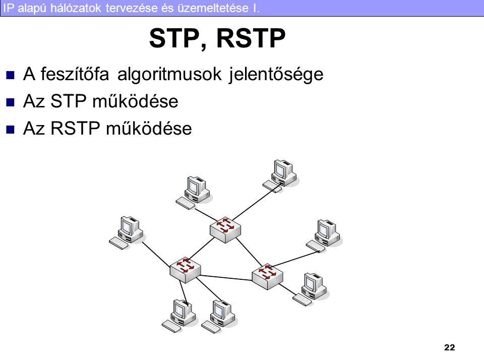 STP, RSTP A feszítőfa algoritmusok jelentősége Az STP működése