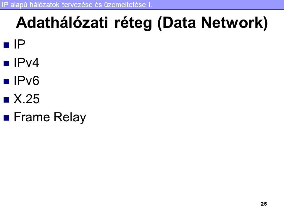 Adathálózati réteg (Data Network)