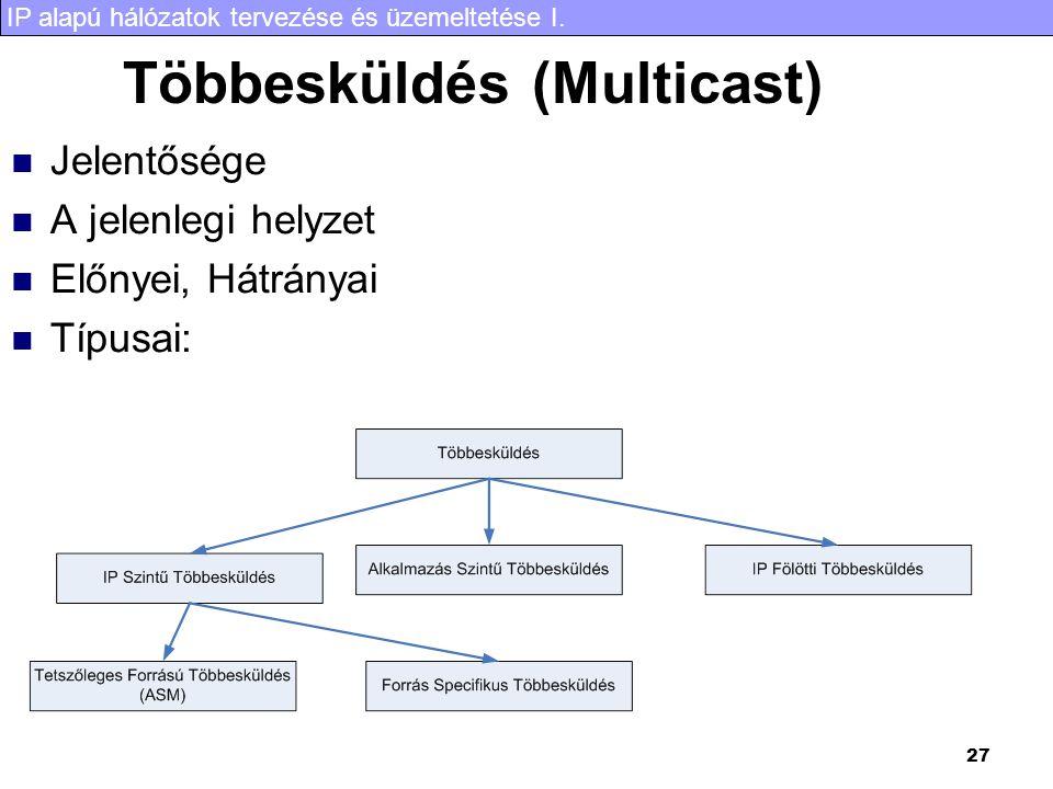 Többesküldés (Multicast)