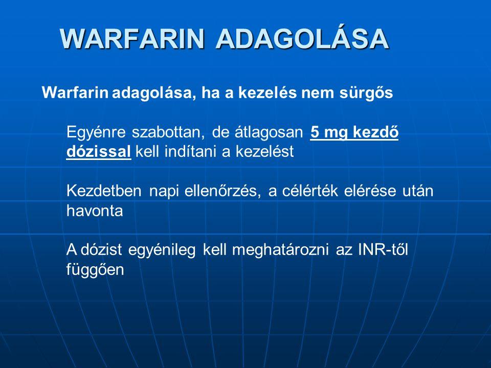 WARFARIN ADAGOLÁSA Warfarin adagolása, ha a kezelés nem sürgős