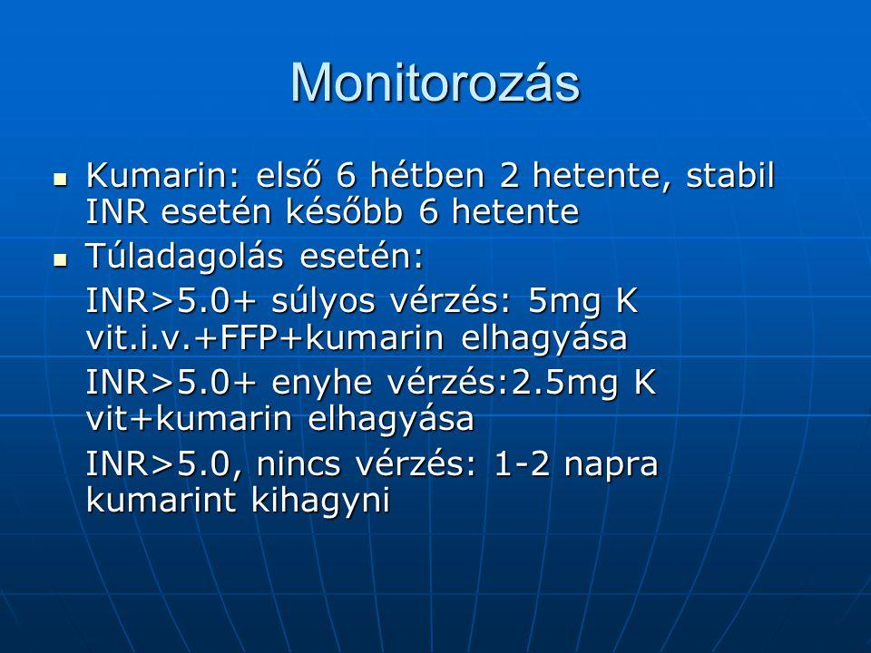 Monitorozás Kumarin: első 6 hétben 2 hetente, stabil INR esetén később 6 hetente. Túladagolás esetén: