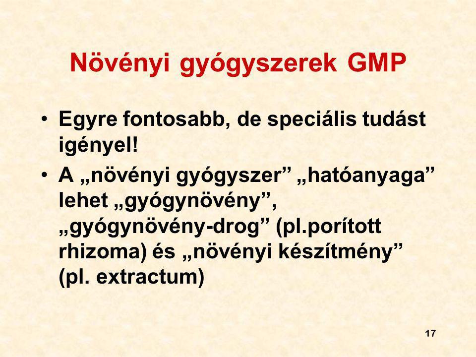 Növényi gyógyszerek GMP