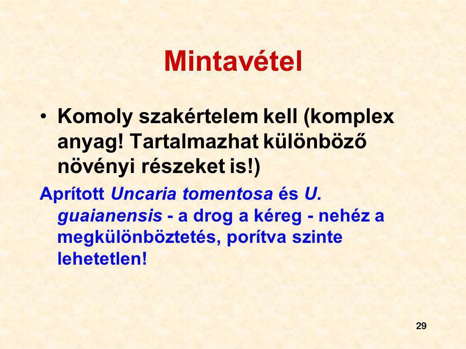 Mintavétel Komoly szakértelem kell (komplex anyag! Tartalmazhat különböző növényi részeket is!)