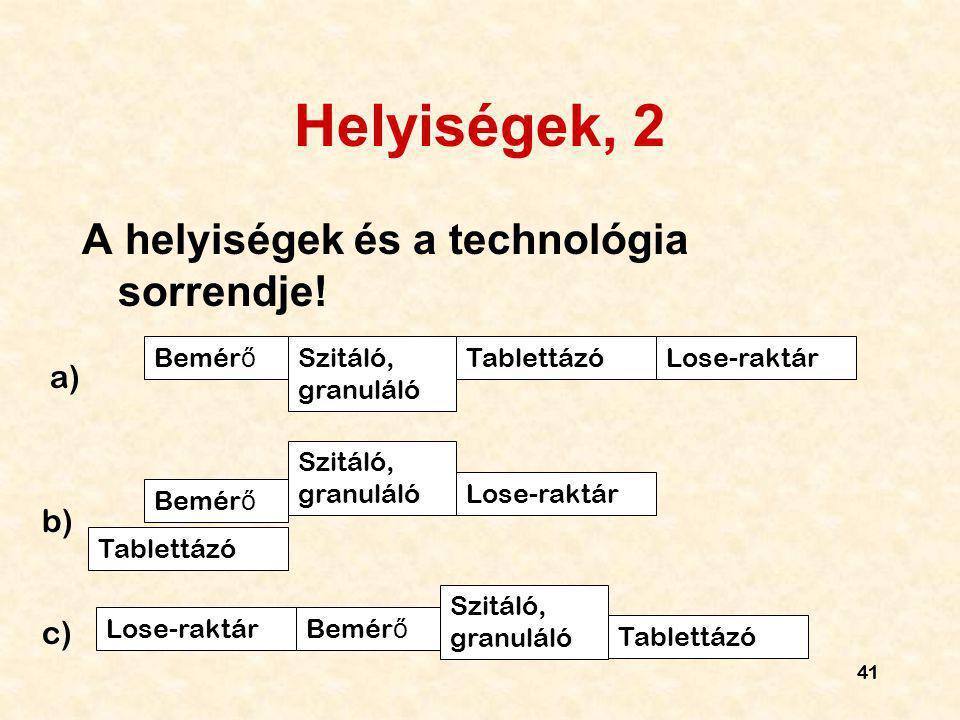 Helyiségek, 2 A helyiségek és a technológia sorrendje! a) b) c) Bemérő